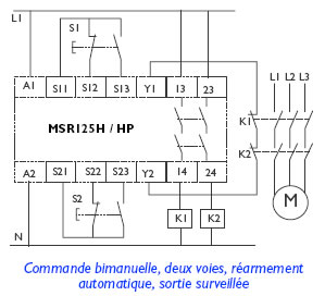 Relais De  mandes Bimanuelles on wiring diagram single phase to 3